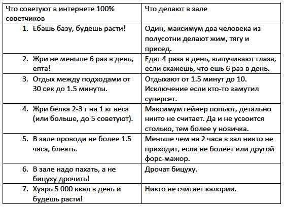 Большая разница похудел