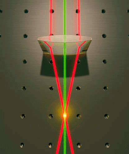Ciencias naturales bloque iv tema 1 aprovechamiento de - Como se hacen los espejos ...