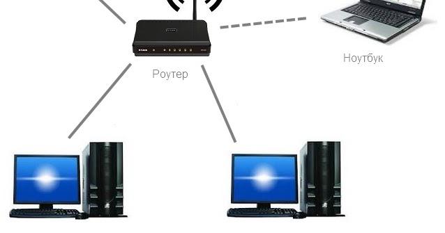 Что нужно для wifi на компьютере