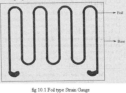 Foil Strain Gauges Etched Foil Strain Gauges
