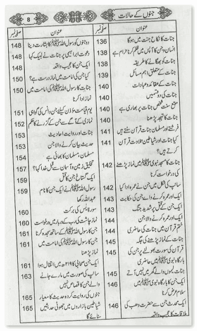 contents page 4 of Jinno Kay Halaat Urdu book