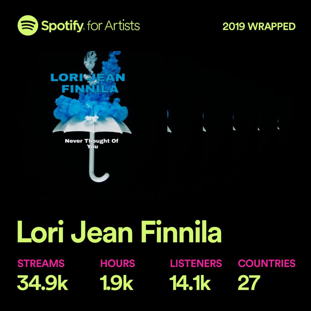 Lori Jean Finnila Spotify Wrapped 2019