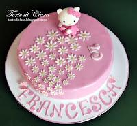 http://1.bp.blogspot.com/-qBFOkKe5lTY/UHFq34kNEMI/AAAAAAAAA2o/GsWToKmJhq4/s1600/Hello_kitty_cake+11.jpg
