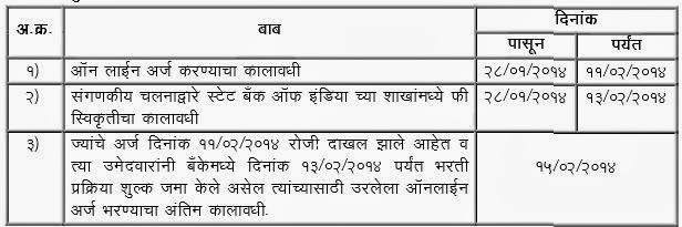 Maharashtra Vidhan Mandal Sachivalaya Recruitment 2014