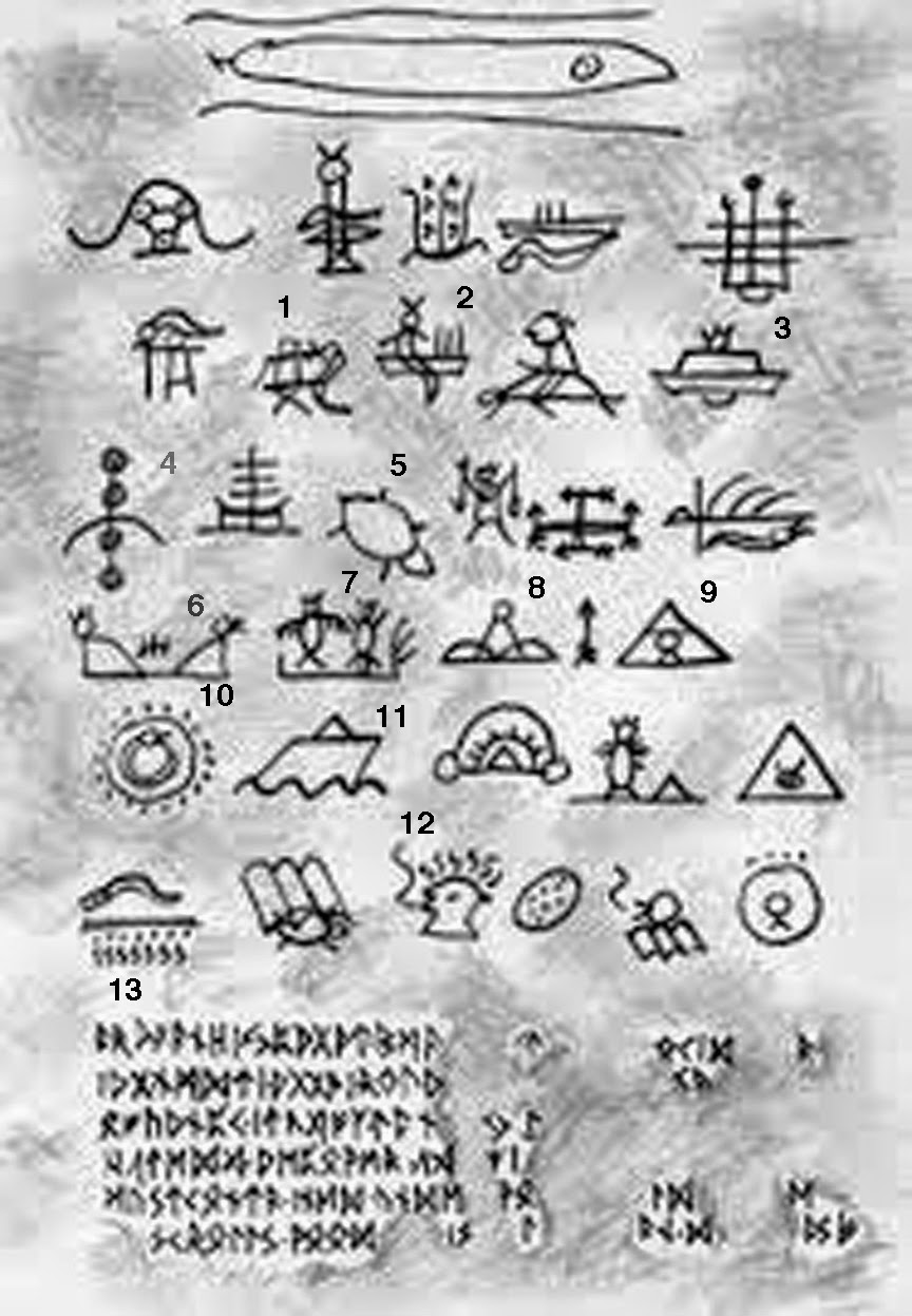 Lenape epic atlantic coast lenape pictographs runes many images that googles bots had found for lenape when i spied the image above i noticed immediately the lenape pictographs and the norse runes biocorpaavc Choice Image