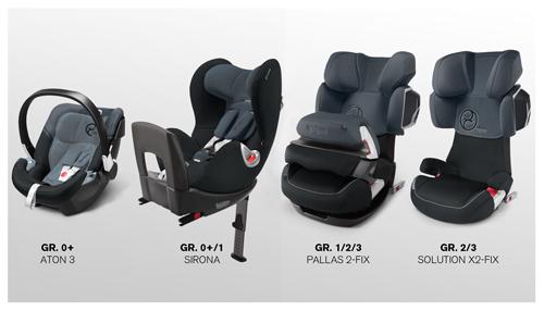 Seguridad activa y pasiva butacas asientos sillas for Sillas para el auto para ninos 3 anos