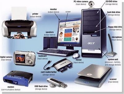 Input and Output Devices of computer.