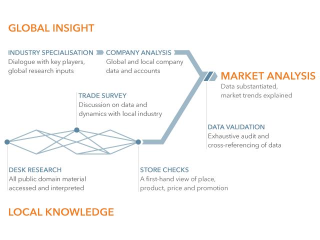 Market+Research+Survey