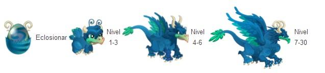 crecimiento del dragon cielo