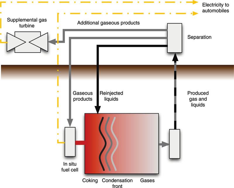 Как из тепла сделать электроэнергию