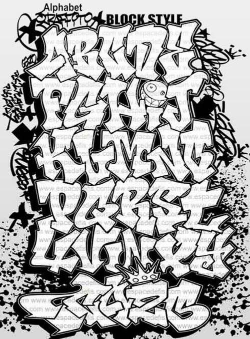 Graffiti wall graffiti alphabet block style graffiti alphabet block style thecheapjerseys Image collections