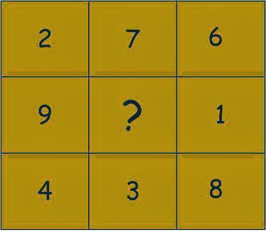 سؤال ذكاء للعباقرة لغز اذكياء سؤال ذكاء ما الرقم الناقص؟