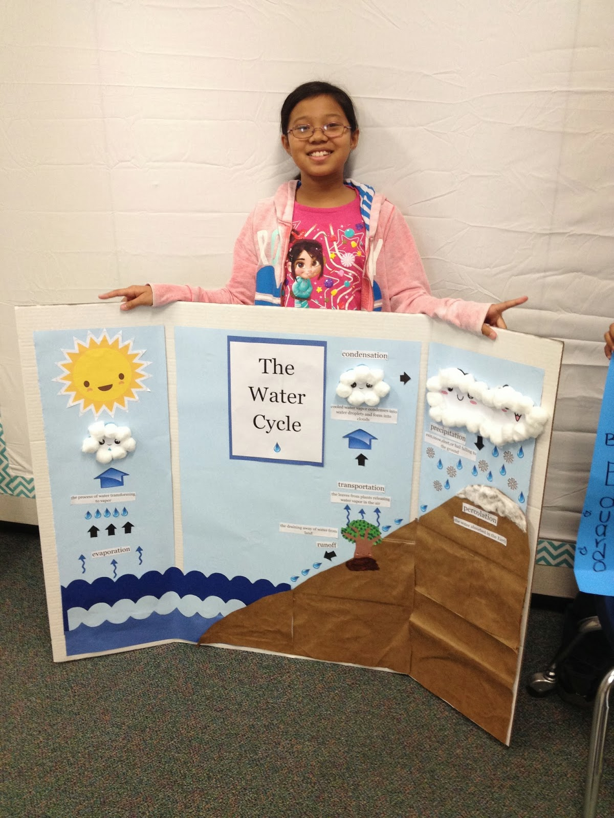 Ms spinrod 39 s class water cycle - Water kamer model ...