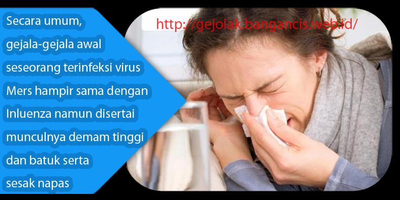 Tanda-Tanda Virus Mers, Virusnya Unta