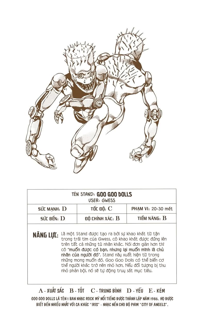 JoJo Bizarre Adventure trang 23