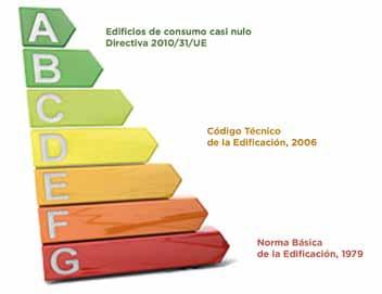 Eficiencia+energ%25c3%25a9tica