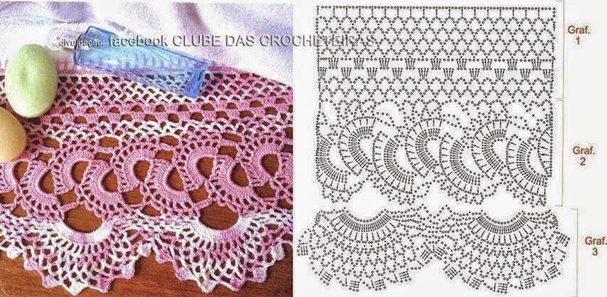 Puntilla ancha al crochet - con patrón