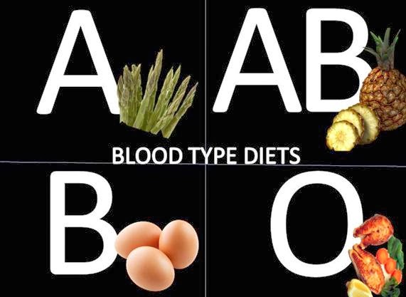 how to find out your blood type uk