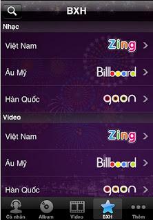 Zing Mp3 cho Iphone