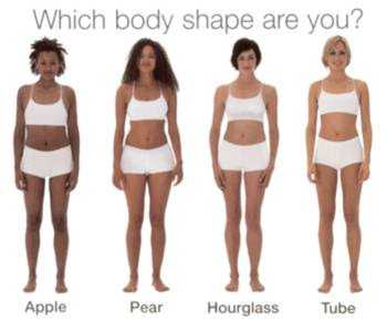 Pear-Shaped Body Shape