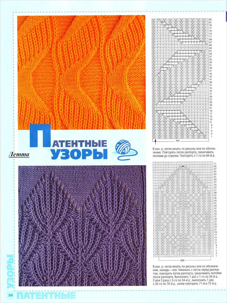 Патентные узоры для вязания спицами со схемами