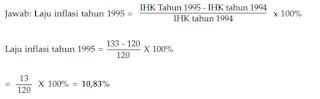Cara Menghitung Tingkat Inflasi Berdasarkan Indeks Harga