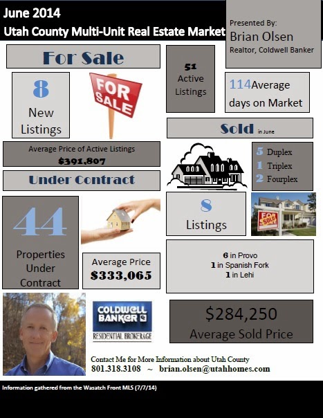 Utah County Multi-Unit June 2014