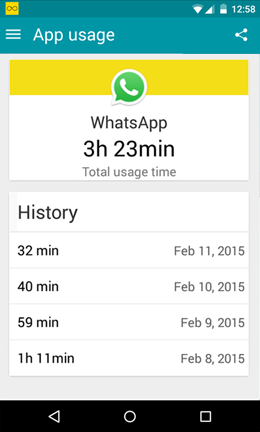 Emberify's Instant app for Android automatically tracks the daily usage your device