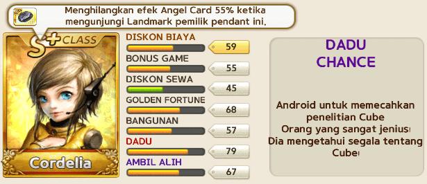 Tips dapatkan Kartu Cordelia S card dan Cordelia S+ class di game Get Rich