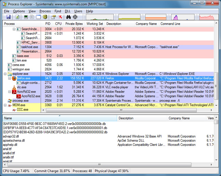 4 Software Alternatif Windows Task Manager