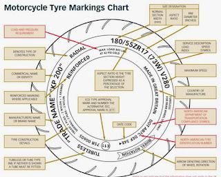 kode ban sepeda motor
