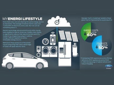 MyEnergi Lifestyle® 2.0 Adds Energy Storage to Increase Savings