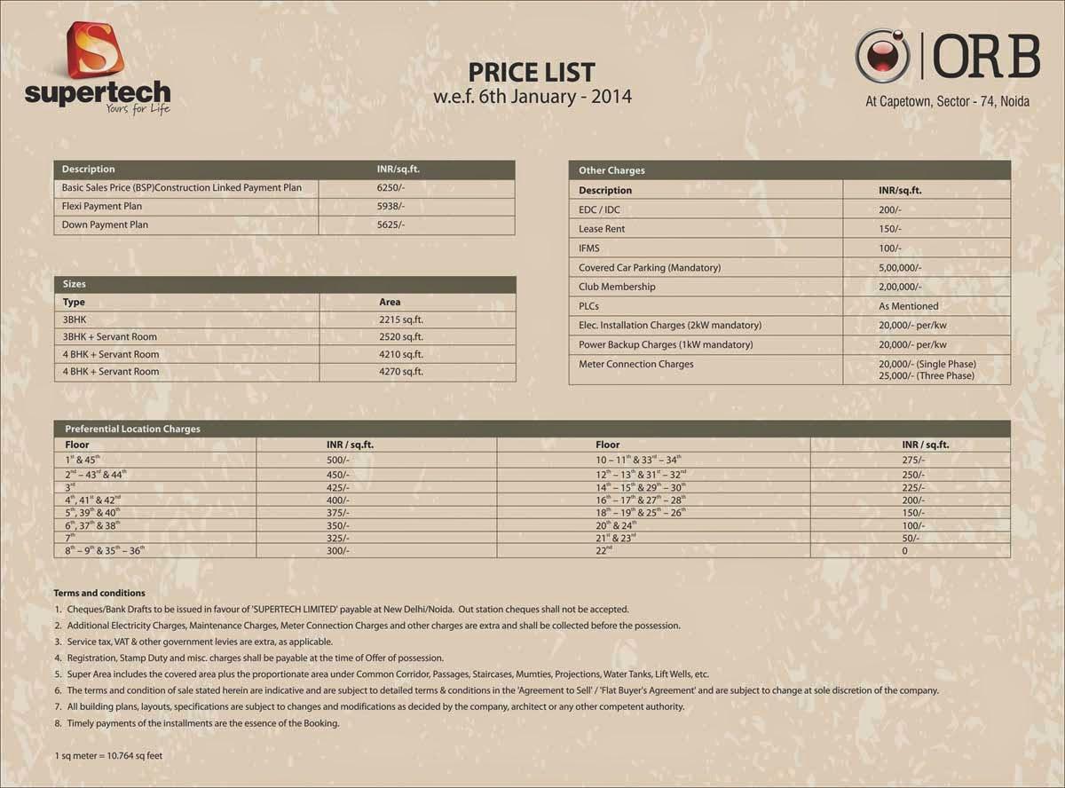 Supertech ORB Noida Price List
