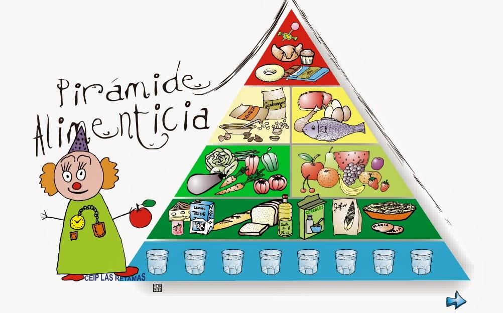 Juega con la pirámide de alimentos