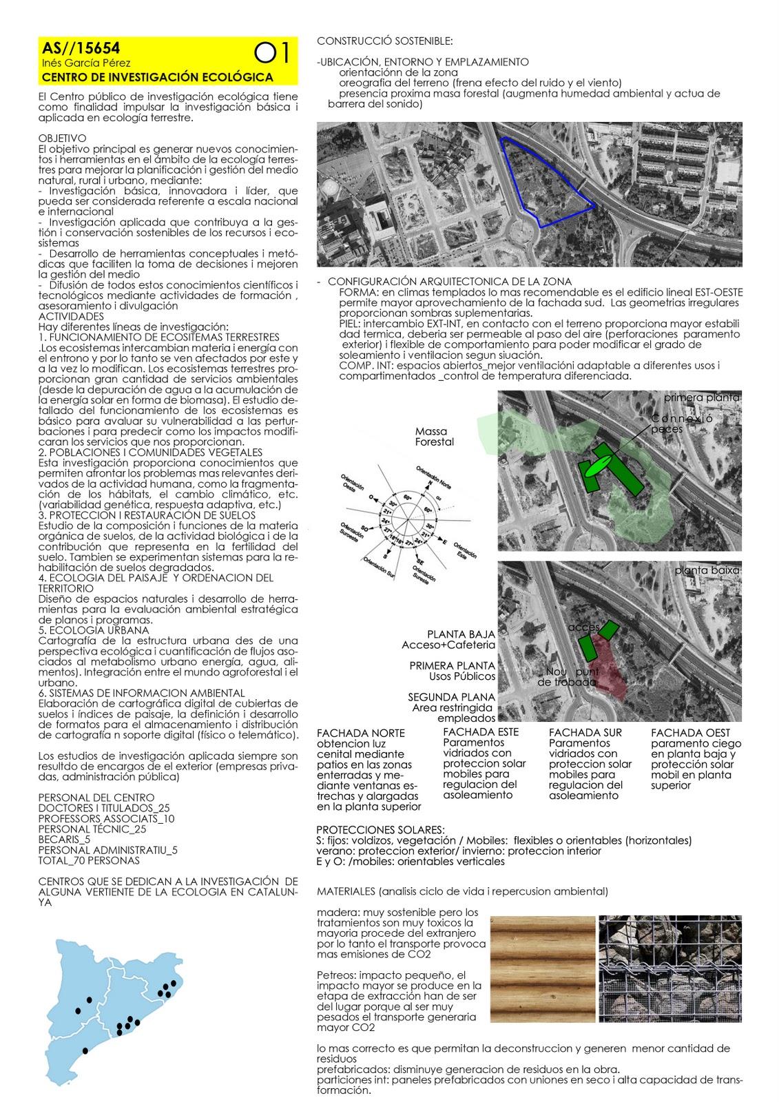 CENTRO DE INVESTIGACIÓN ECOLÓGICA: marzo 2011