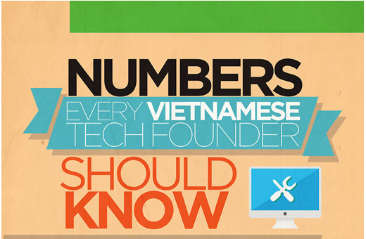 Numbers every vietnamese tech founder should know