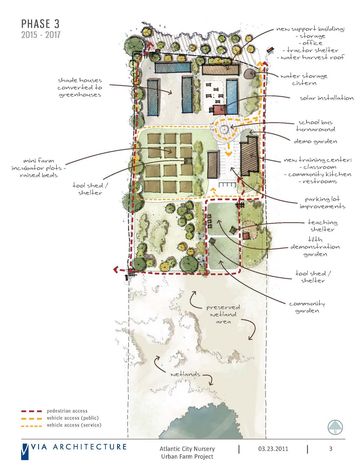 Announcing Our New Community Design Studio: 1 acre farm layout
