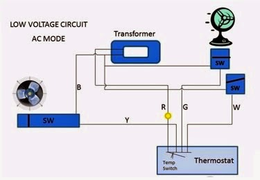 electrical wiring diagrams for air conditioning systems part two fig 24 electrical wiring of split packaged unit low voltage control part a c mode
