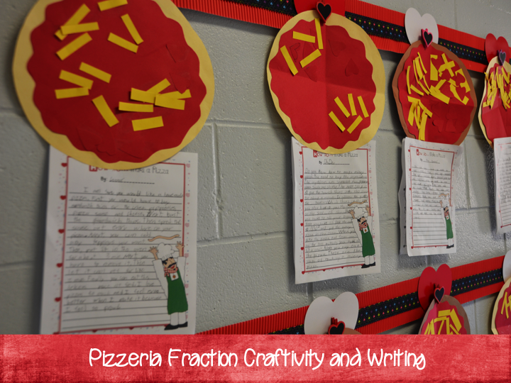 Do you think this is a good descriptive essay about pizza?