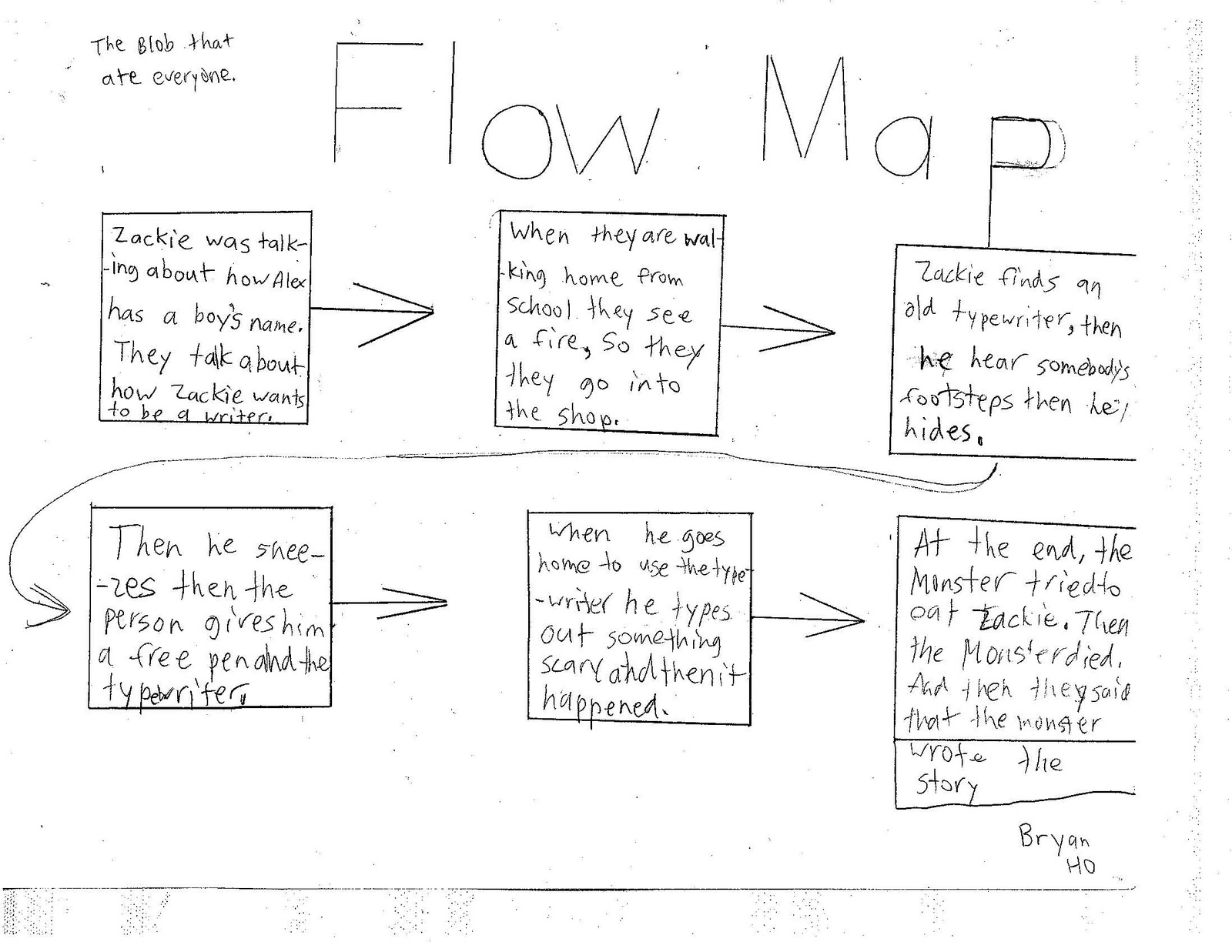 Ausd thinking maps florences reading group posted by ausd thinking maps pronofoot35fo Image collections