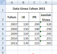 Tabel Data Grafik Sheet Excel