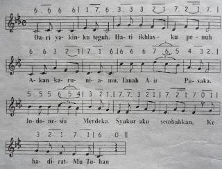 not angka lagu syukur untuk pianika