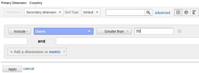 Фильтрация данных в GA-отчете