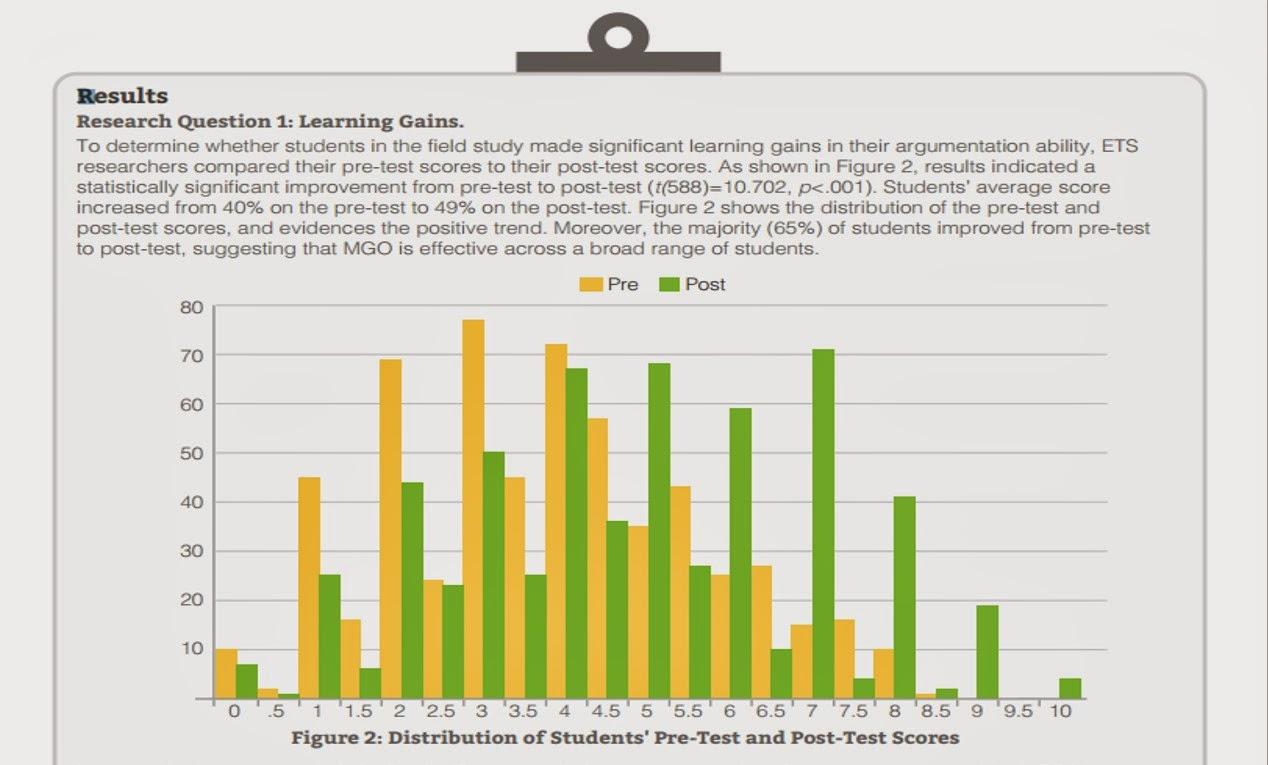 Field Study | Usability Body of Knowledge