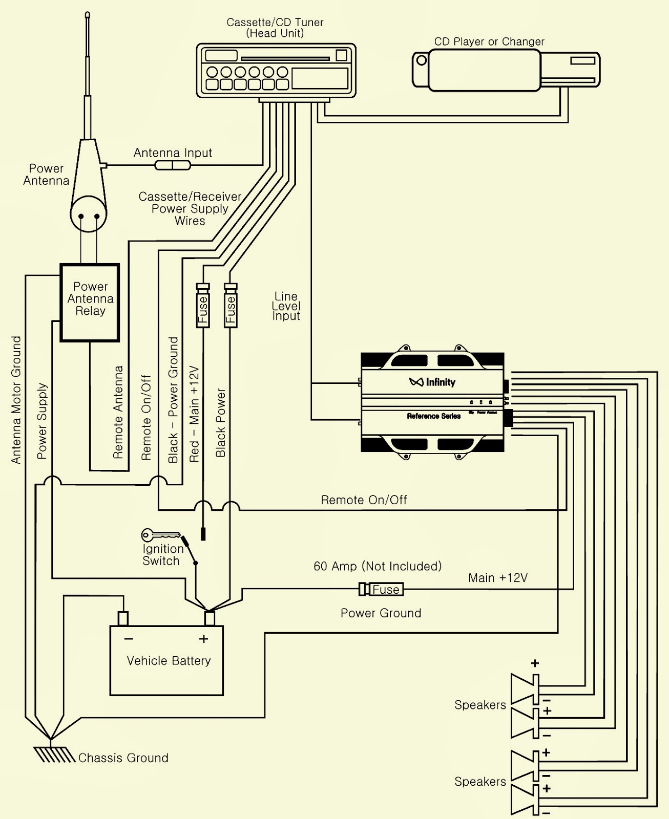 infinity 7540a 7541a 4 channel car amp circuit diagram wiring click on the pictures to zoom in power amplifier
