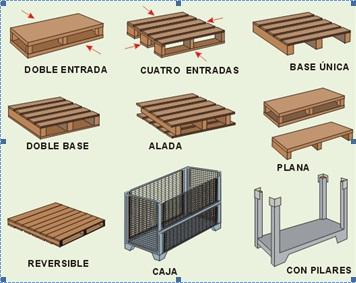 Comercio internacional 12 diferentes tipos de paletas - Pallets por contenedor ...