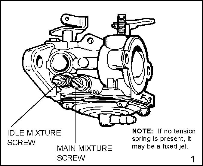 free engine repair manual