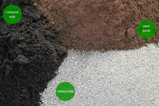 How to square foot gardening soil chippasunshine for Four main components of soil