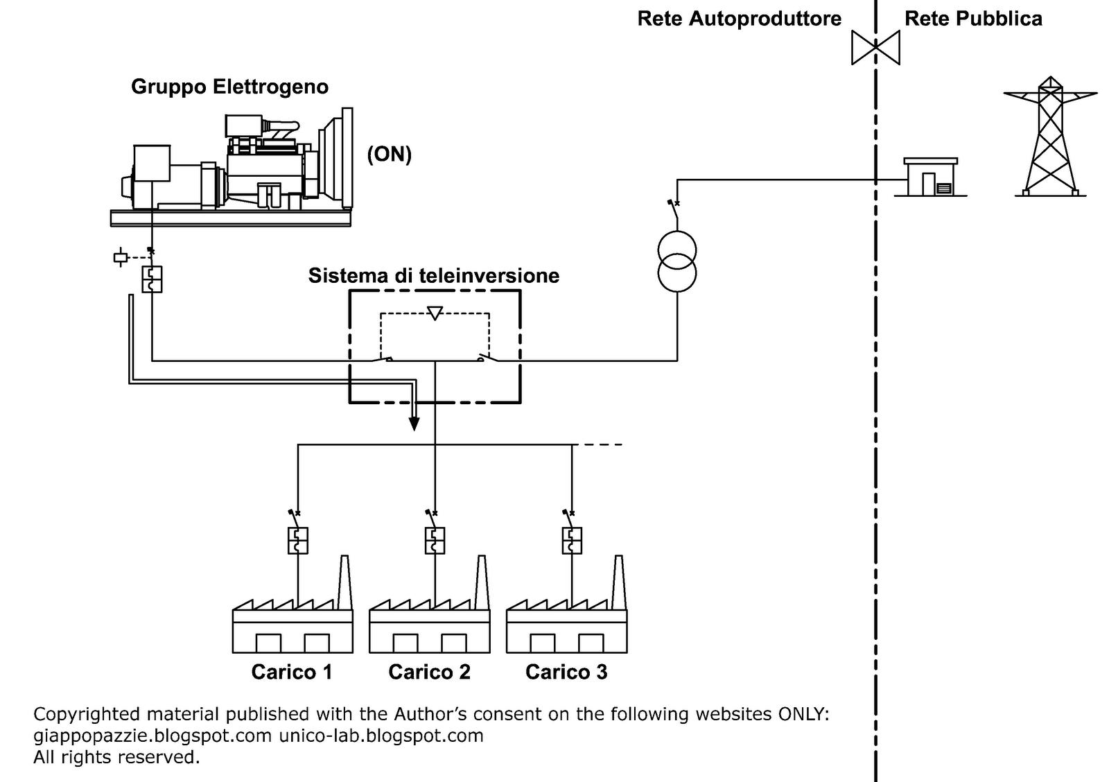 Schema Collegamento Gruppo Frigo : Schema collegamento gruppo elettrogeno alla rete fare di