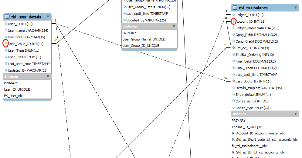 Drawing Lines What Does It Mean : How i solved it dotted line vs solid in er diagram